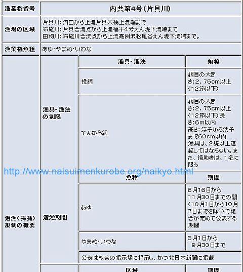 110113 KatakaiRegulation.jpg