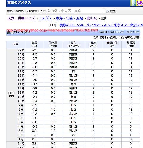 AmedasToyama 121226.jpg