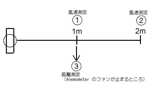 MeasuringFans ~4.jpg
