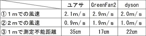 MeasuringFans ~5.jpg