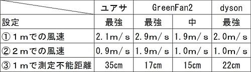 MeasuringFans ~6.jpg